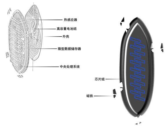 仿生蜗牛吸附式微型加热器