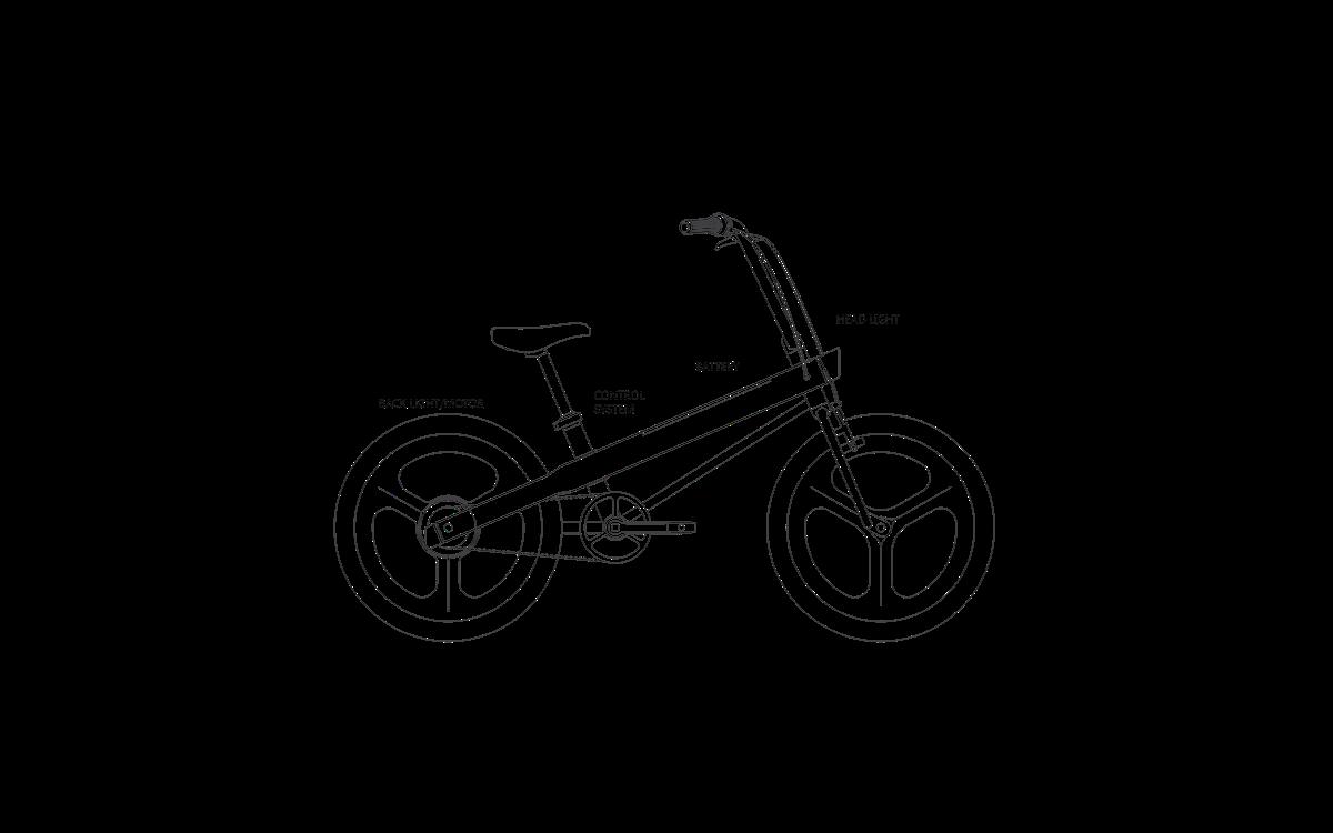 精致电动车设计